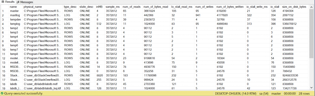 disk i/o latency, sys.dm_io_virtual_file_stats