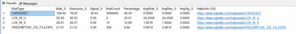 hiệu năng SQL Server - top wait types
