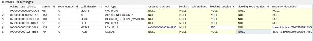 phân tích hiệu năng SQL Server với wait statistics